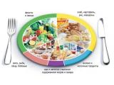 Гостиница в городе Кириллов - иконка «питание» в Косино